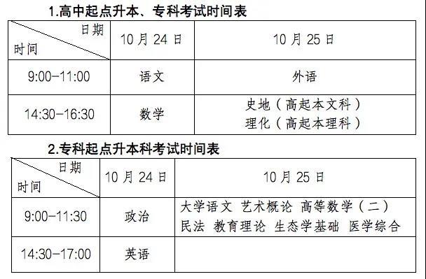 2020年深圳成人高考学校